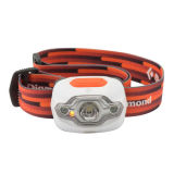 Latest LED Headlamp with Highest Quality and Best Price (MT-801)