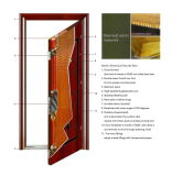 Steel Security Door with Wire Mesh, Double Door Leaves