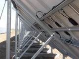 Adjustable Solar Mounting Brackets System