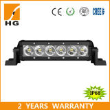 China Supplier 18W CREE LED Light Bar for ATV (HG-8610-18)