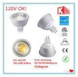 Kingliming 120V Dimmable MR16 COB LED Spotlights