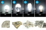 High Efficacy Energy Saving LED Bulb for Indoor