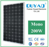 Wholesale PV Solar Module / Solar Cell Mono 200W for Solar System or Home Equipment