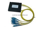 PLC Splitter for Fiber Optic