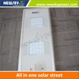 Solar Power Energy Street Light Waterproof Outdoor Lighting