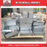OEM & ODM Metal or Aluminum Plate Lids