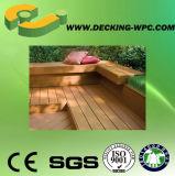 Popular WPC Board in Good Price