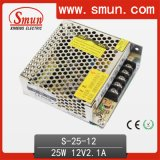 Single Output Switching Mode Power Supply 25W