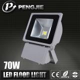 Professional Aluminum Casing LED Flood Lighting Manufacturer