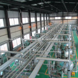 Cofcoet Biodiesel Production Line
