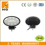 5.6inch 24W Epistar LED Work Light Headlight for Jeep