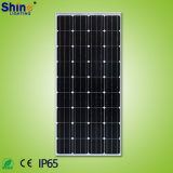 Factory Directly-Selling More Competitive 150W Mono or Poly Solar Panel