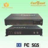 H. 264 MPEG-4 HDMI Encoder Modulator