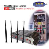 Cellphone Signal Shielding Devices Manufacturer