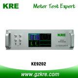Working Standard Meter Adjustment Instruments