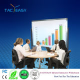 Aluminum Finger Touch Interactive Whiteboard