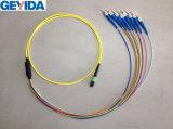 MPO Connector Fiber Optic Cable