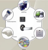 RFID Card Hotel Door Lock