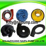 High Chromium Alloy White Iron Parts