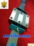 Mlae Xbd Series High Precision Rigidity Linear Guide