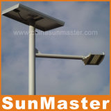 Sunmaster 28W Solar Street LED Light