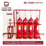 Wholesale Price for Communication Room Mixed Gas Fire Extingushing System