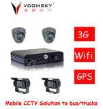 3G Mobile DVR with G-Sensor, Bus DVR