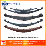 ISO16949 Automotive Hardware Car Parts