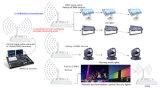 transmisor-receptor sin hilos 2.4G DMX512 todo el transmisor-receptor Lt-870 del modo