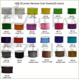 De plastic 3D Gloed van de Kleur van de Gloeidraad PLA/ABS van de Printer in Dark