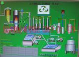 100m3 à 1500m3 par machine de gazéification de biomasse d'heure