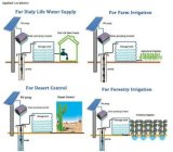 Pompe sommergibili solari solari della pompa ad acqua 3HP