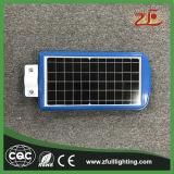 مصنع عمليّة بيع تصميم جديدة شمسيّ يزوّد طاقة [لد] [ستريت ليغت]