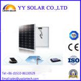 panneau solaire 80W pour les éclairages LED solaires