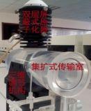 [جينيبو] تعدين معدنيّة ذرّيّة لصف مقياس طيف