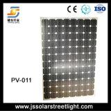 Modulo solare 250W