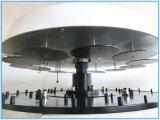 [لبورتوري قويبمنت] آليّة نسيج معالجة ([أم-366])
