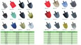 Type differente del giardino Tools Agricultural Tools Wth Handle di Shove Spade