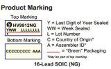 Schakelaar-wijze IC HOOFD van de Bestuurder de Voorraden Supertex van de Elektronika