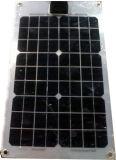 Halb - flexibler Sonnenkollektor /Module
