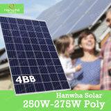 Cellule à énergie solaire polycristalline 250-275W d'allumeur de Hanwha