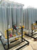 産業ガスによってスキッド取付けられる装置