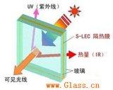 Radura e vetro laminato colorato con il certificato dello SGS