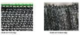 80-90%陰のレートの温室の陰のネット
