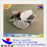 Сплав кремния алюминиевый низкой цены