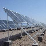 Support solaire trempé chaud