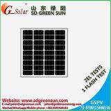 mono comitato solare di 18V 75W-85W (2017)