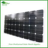 mercado solar de India do preço do mono painel 150W