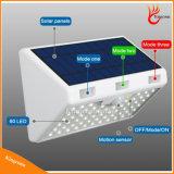 60LED 옥외 방수 태양 안전 벽 램프 높은 루멘 3개의 최빈값을%s 가진 태양 강화된 PIR 운동 측정기 빛