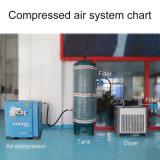 compresor de aire rotatorio eléctrico del tornillo de 22kw 30HP